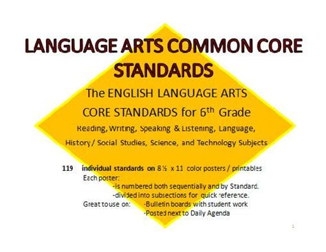 6th Grade Common Core Ela Posters  English, Colors And Computers