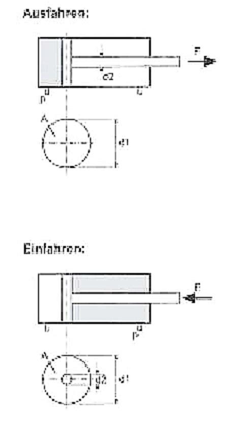 lv engineering gmbh cokg maschinen und anlagenbau