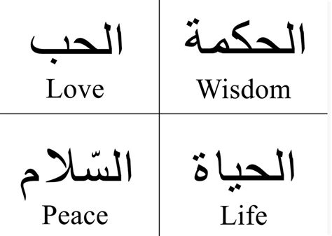 Liebe Auf Arabisch by The Arabic Roots Of 10 Words Green Prophet