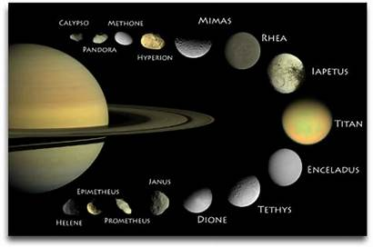 Saturn Moons Titan Range System Solar Pairs