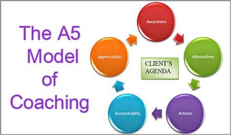 coaching model   model  coaching