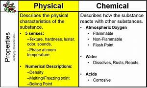 Pics For > Physical Properties Of Water