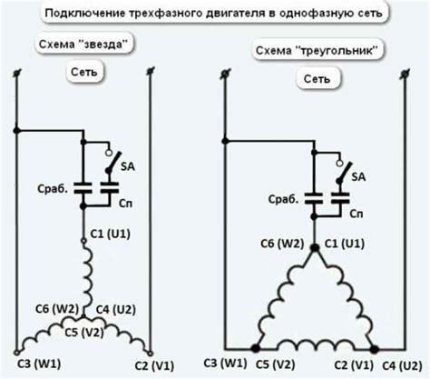 5. схемы работы ветрогенератора