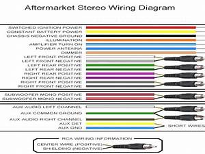 Color Coded Stereo Wiring Diagrams