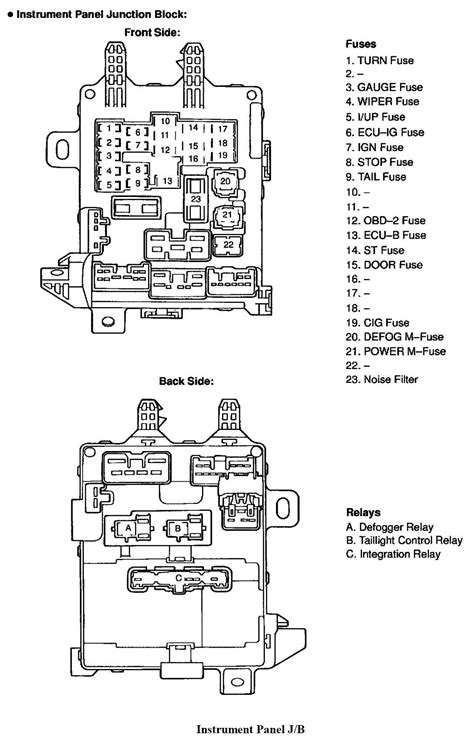 2006 Mitsubishi Fuse Box Diagram by 2006 Mitsubishi Fuse Box Diagram Wiring Diagram Database
