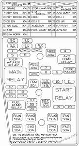 Fuse Box Diagram  U0026gt  Kia Borrego    Mohave  2009