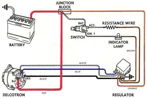 Converting Generator Internally Regulated