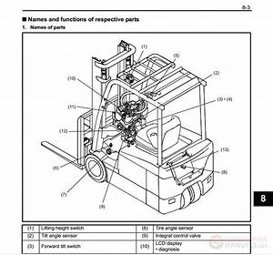 27 Toyota Forklift Parts Diagram