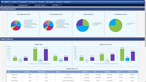 opening dashboard video sample screen shots purchase