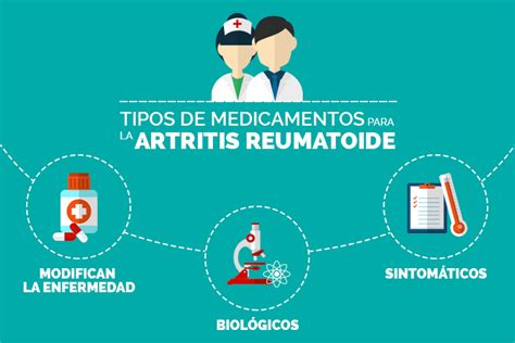 Pacientes con artritis reumatoide