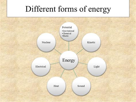 Energy Forms And Conversions