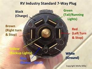 Truck Camper Adventurer 80w Wiring Diagram