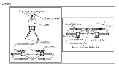 Hydraulic Boat Steering Diagram by Outboard Hydraulic Steering System For Engines Till 150 Hp