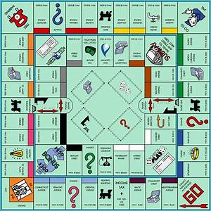 Monopoly Game Board Free Stock Photo