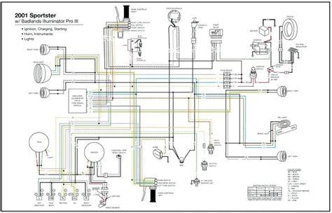 harley davidson road king wiring diagram tremendous