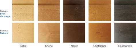 bardage bois couleur bardage bois effet naturel m 233 tallique vieilli ageka