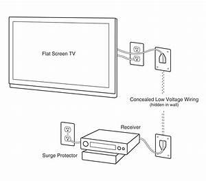 amazoncom datacomm electronics 50 3331 wh kit flat panel With wiring tv on wall