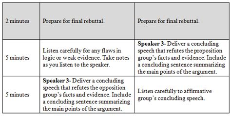 Speaker Debate Template by 14 04 07 Energizing The Debate The Pros And Cons Of