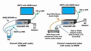 Vga Component Video Audio Hdmi Converter Ypbpr Digital Adapter