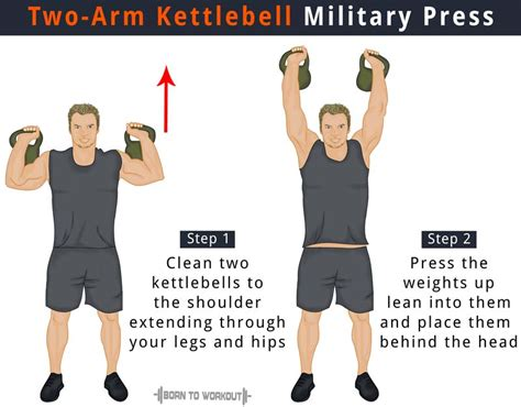 kettlebell press military arm shoulder muscles benefits technique workout proper borntoworkout stability