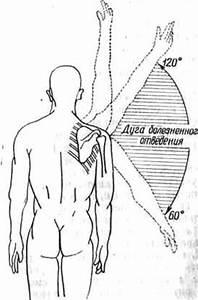 Боль в локтевых суставах и мышцах рук