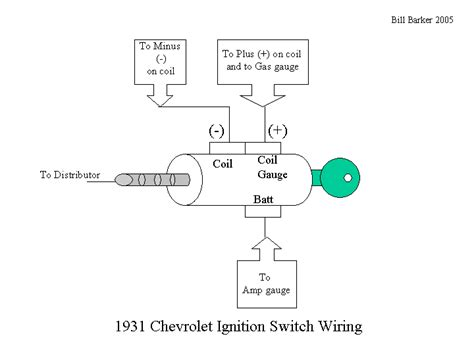 Ignition Starter Switch Wiring Diagram by Ignition Switch Wiring