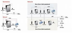 Suprema Biolite Net Wiring Diagram