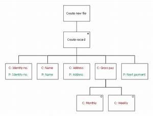 Jsp Diagram