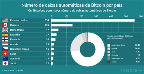 Supplying bitcoin atm machines around the country is what we do. Bitcoin: Análise Geral - 21GENERATION FIRM