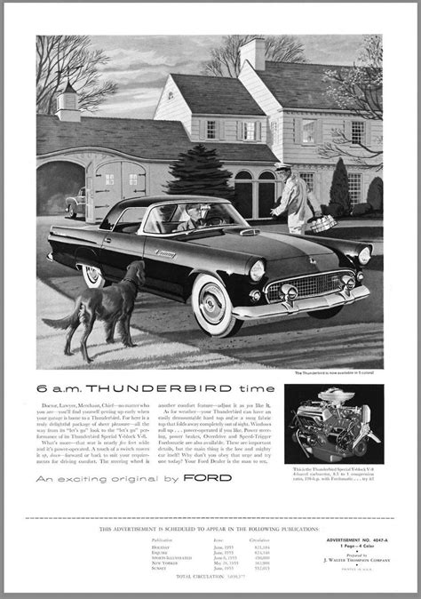 Why the Ford Thunderbird Is One of the Most Important Cars