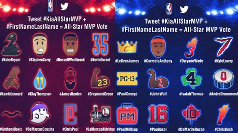 league unveils twitter emojis  kia nba  star voting