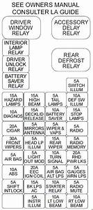 Ford Taurus  1995 - 1999  - Fuse Box Diagram