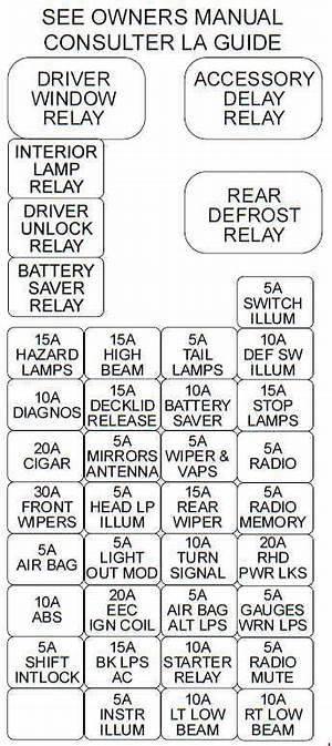 Ford Taurus Fuse Box Diagram 1997 26062 Netsonda Es