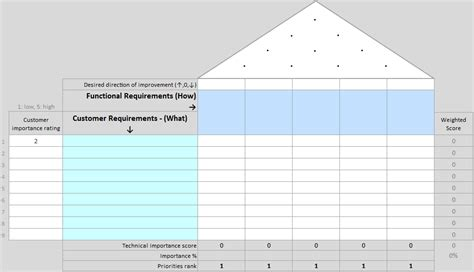 qfd template quality function deployment template continuous improvement toolkit