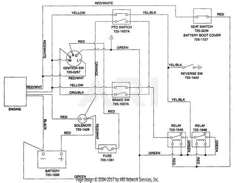 mtd ignition switch wiring diagram wiring diagram and schematics