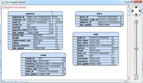 schema   java diagram library part