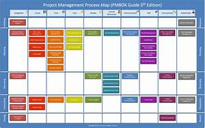 Pmbok Process Map  5th Edition