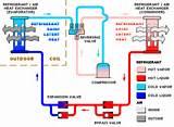Air Source Heat Pump Heating System