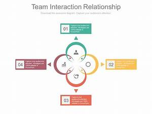 Four Staged Team Interaction And Relationship Diagram