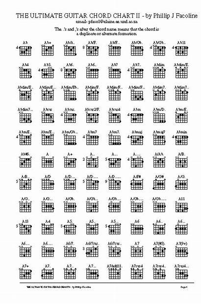 Guitar Chord Chart Chords Ultimate Playing Utah