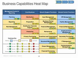 capability map template pictures to pin on pinterest With business capability map template