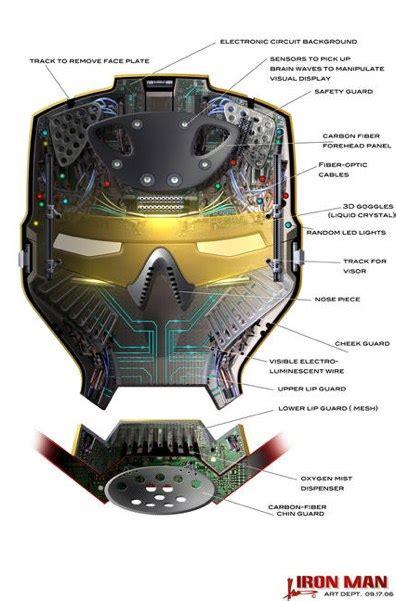 carbonizerfreakart rekaan suit ironman