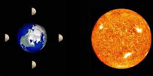 Full Moon Diagram Sun-Earth (page 2) - Pics about space