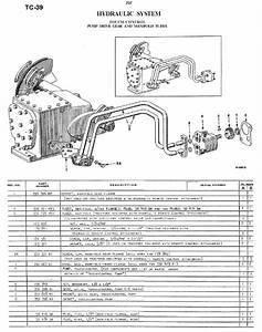 Farmall C Parts Manual Catalog