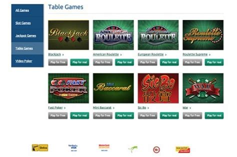 Playolg Launches In Ontario; Regulated Online Poker On The