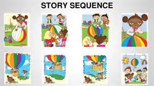 Goldilocks and the Three Bears Story Sequence