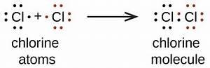 Lewis Dot Diagram For Calcium Atom : 7 3 lewis symbols and structures chemistry ~ A.2002-acura-tl-radio.info Haus und Dekorationen