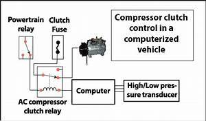 car ac compressor clutch ricks free auto repair advice With ac switch wiring