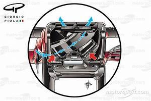 Ferrari  Ecco Come Funziona L U0026 39 S-duct Con L U0026 39 Incrocio Dei Due Condotti