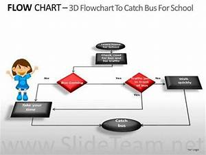 Education Flow Chart Diagram Powerpoint Slides